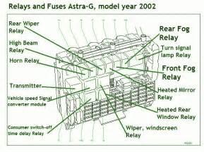 Vauxhall Astra Parts Diagram 2002 Vauxhall Astra G Fuse Box Diagram Circuit Wiring