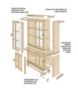 Display Cabinets Plans Free Woodworking Free Woodworking Plans Curio Cabinet Plans Pdf