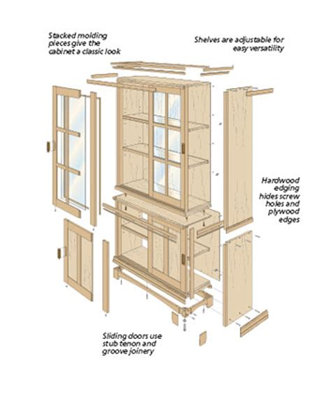 Sliding Door Display Cabinet Woodsmith Plans Cabinet Door Plans Free
