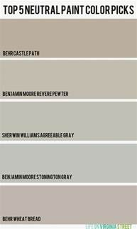 The Best Paint Colors are here home interior design best neutral paint color picks
