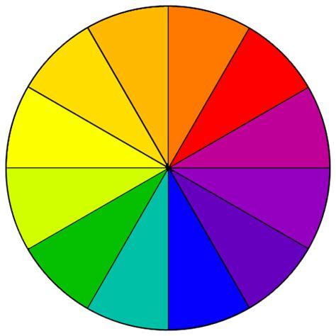 12 color wheel suhay s coastal scents camo color corrector