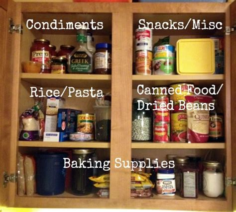 How To Organize A Food Pantry by 5 Easy Steps To An Organized Pantry
