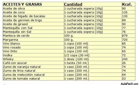 alimento meno calorico curso gratis de nutrici 243 n cuantas calorias