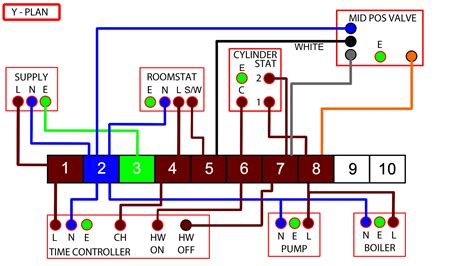 s plan heating system wiring diagram wiring diagram