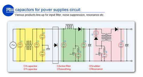 panasonic y2 capacitor capacitors electronic equipment use industrial devices solutions panasonic