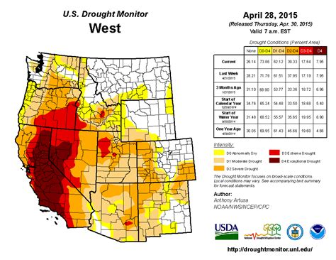 climate map of western united states drought getting closer to portland oregon coast