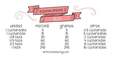 Diskon Las Meteran Grade 60 80 100 120 150 240 400 equivalencias en la cocina pasar de tazas a ml o gramos facilmente