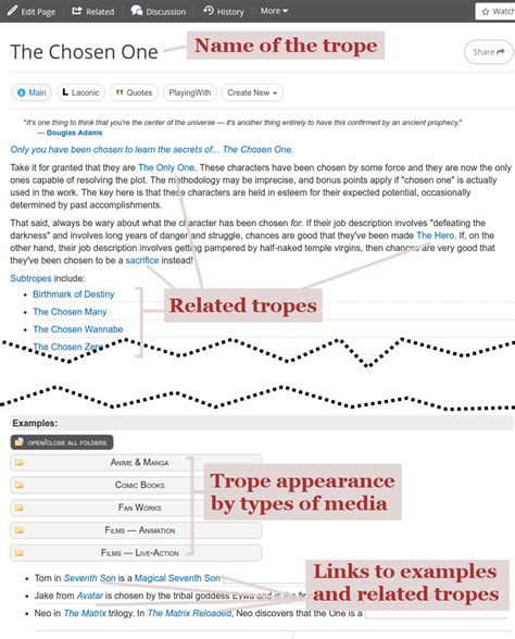 tv tropes tv tropes analysis part 1