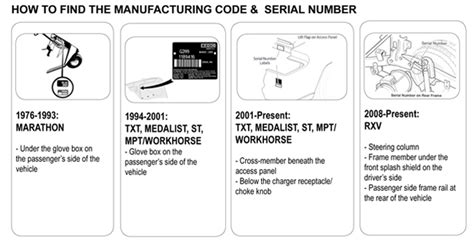 Dcf Number Search Ezgo Parts Gcduke Official Canadian Source For Ezgo