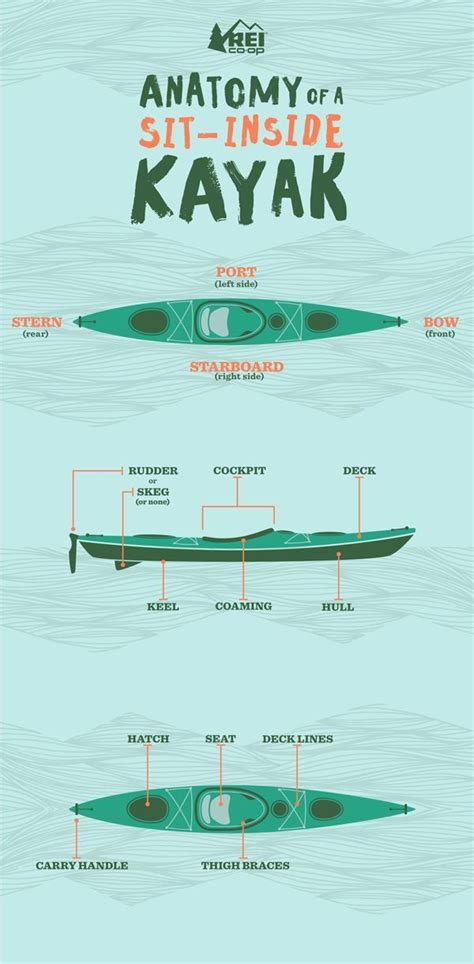 fishing boat other names best 25 fishing boat names ideas on pinterest floaters