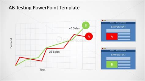 sales report template powerpoint a b testing sales report chart for powerpoint slidemodel