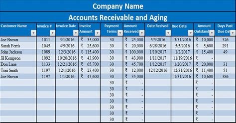 Best Excel Accounting Template