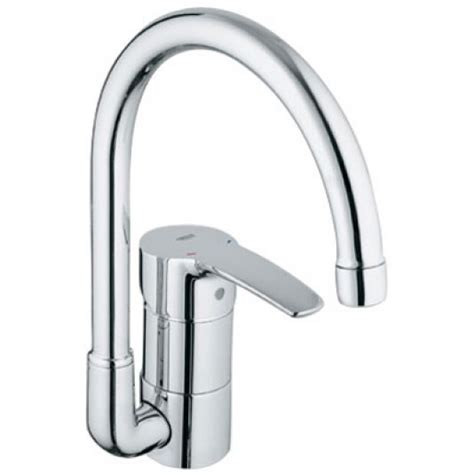 grohe faucet kitchen how to choose a kitchen sink part iii abode