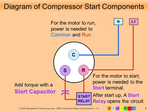 common start run diagram e2 motors and motor starting ppt