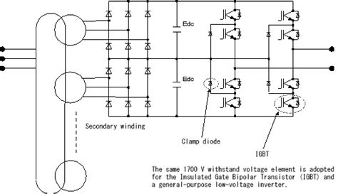 reducing inductor size in high frequency grid feeding inverters configuration of inductor in series inverter 28 images switch mode power supply a tutorial