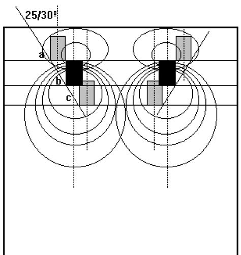 speaker placement set up position loudspeakers advice