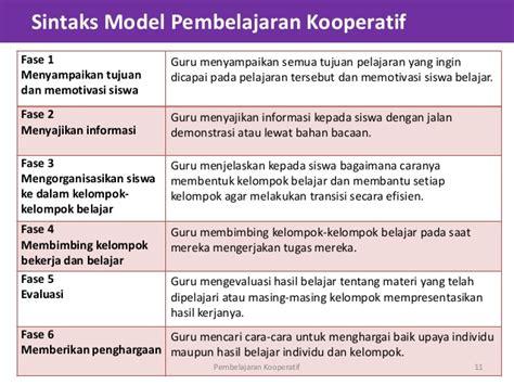 Model Model Pembelajaran Mengembangkan Profesionalisme Guru Rusman model pembelajaran kooperatif