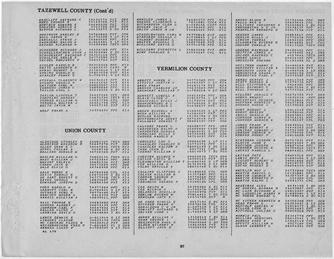 Union County Records Union County Illinois Genealogy Census Vital Records
