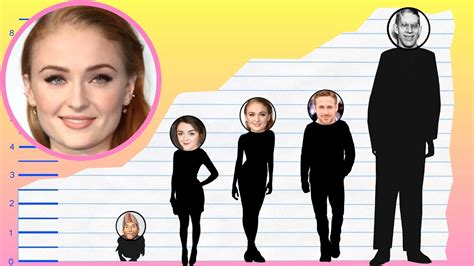 robin williams height how tall celebheights how tall is sophie turner height comparison youtube