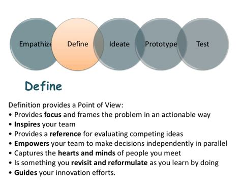 design thinker meaning innovative design thinking