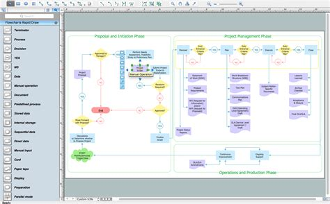 flowchart creater how to create a flow chart in conceptdraw free trial for