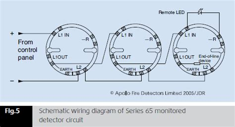 midland on line gt conventional detectors gt apollo