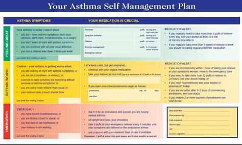 asthma management plan template health navigator nz
