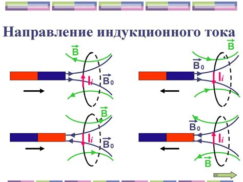 self induction phenomenon 28 images self inductance self inductance electromagnetic