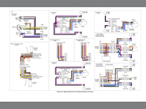 Dyna Models Wiring Diagram Links Index Part 1 Page