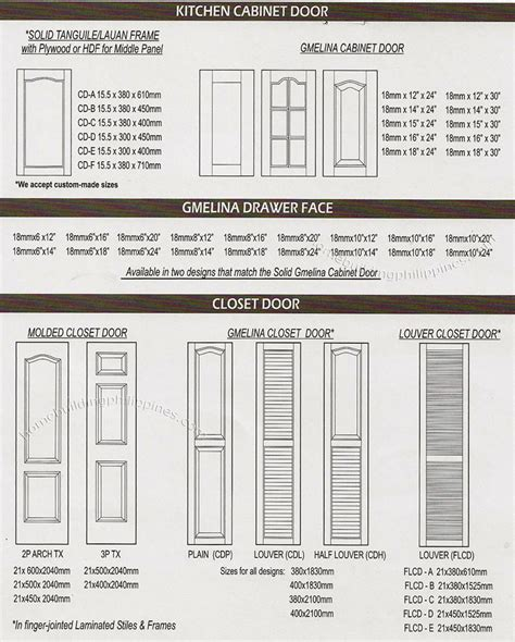 cabinet door prices kitchen cabinet door prices kitchen stainless steel