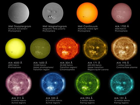 what do the different colors of visible light represent different types 171 kaiserscience
