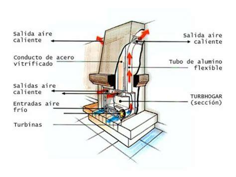 como construir una chimenea paso a paso como hacer una chimenea que no haga humo dentro hogar