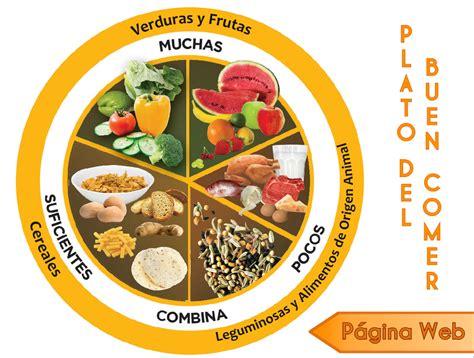 el plato del buen comer come saludable sin sacrificios imagenes del plato del buen comer en grande imagui