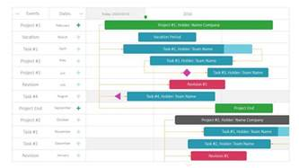Powerpoint Gantt Chart Template by Project Gantt Chart Powerpoint Template Slidemodel