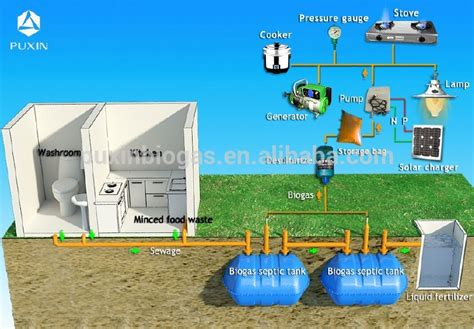 buying a house with a septic system household sewage treatment system septic tank in water