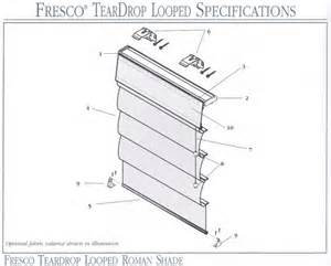 Vertical Blinds Installation Instructions Hobbled Roman Shades Hobbled Shades Blinds