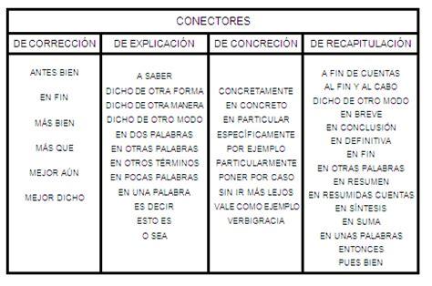 imagenes de conectores temporales conectores reformulativos o de reformulaci 243 n