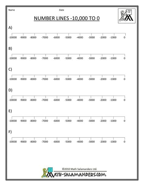 printable number line printable number lines negative numbers