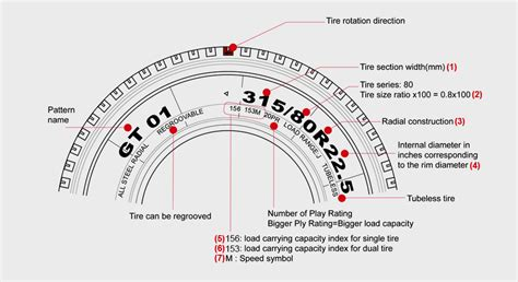 tire sizes explained diagram tire diagram sidewall images