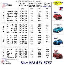 myvi new car price perodua price promotion malaysia