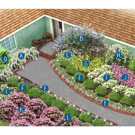 Landscape Design Plans Zone 5 4 Creative Front Yard Landscaping Ideas