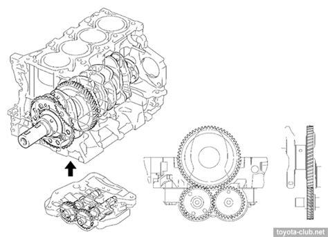 Двигатели Toyota серии Ad