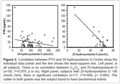 u creatinine random utility of urine calcium and phosphate as screening tools