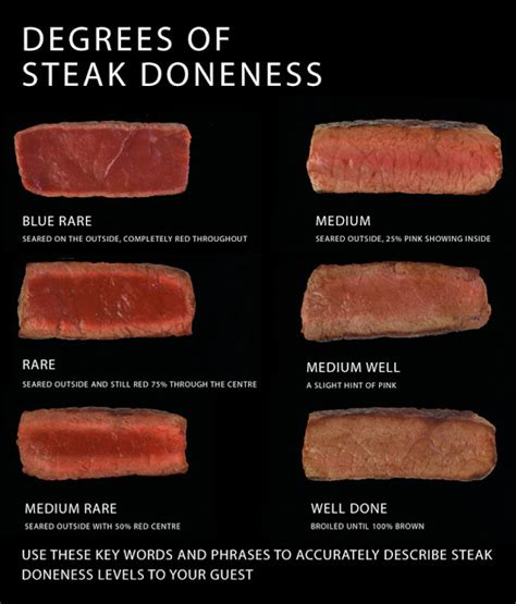 steak room temperature the ken p d snydecast experience what s a blue steak
