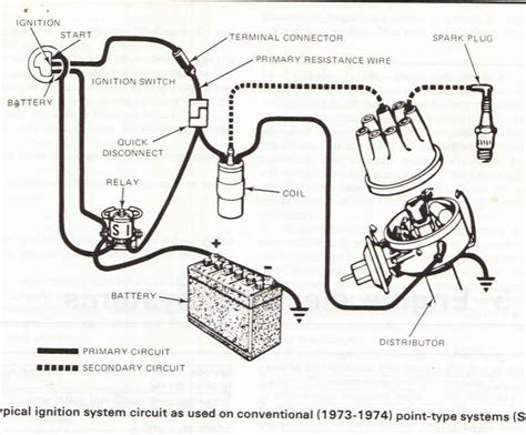 wiring diagram ford starter solenoid efcaviation