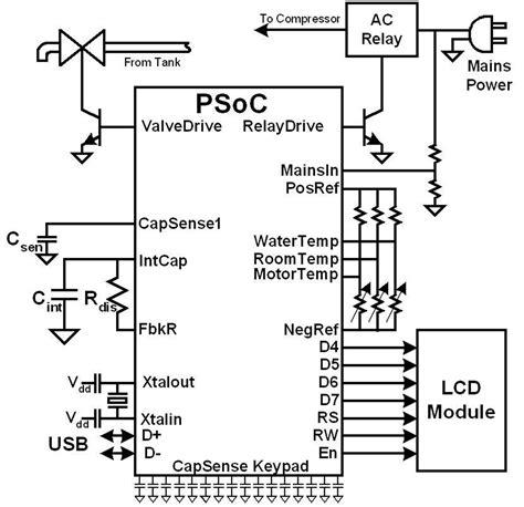 water dispenser diagram capacitive sensing builds a better water cooler