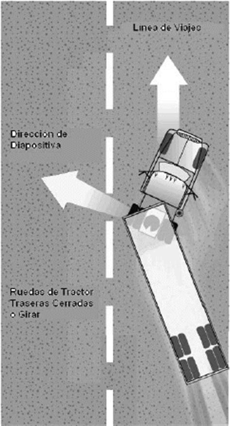 manual de la licencia de conducir comercial de la florida manual de la licencia de conducir comercial almas