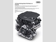 2018 Audi RS Q5 Powered by 2.9L Twin-Turbo Porsche Engine ... Audi Rs2