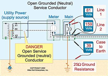 open neutral open neutral wiring diagram 27 wiring diagram images