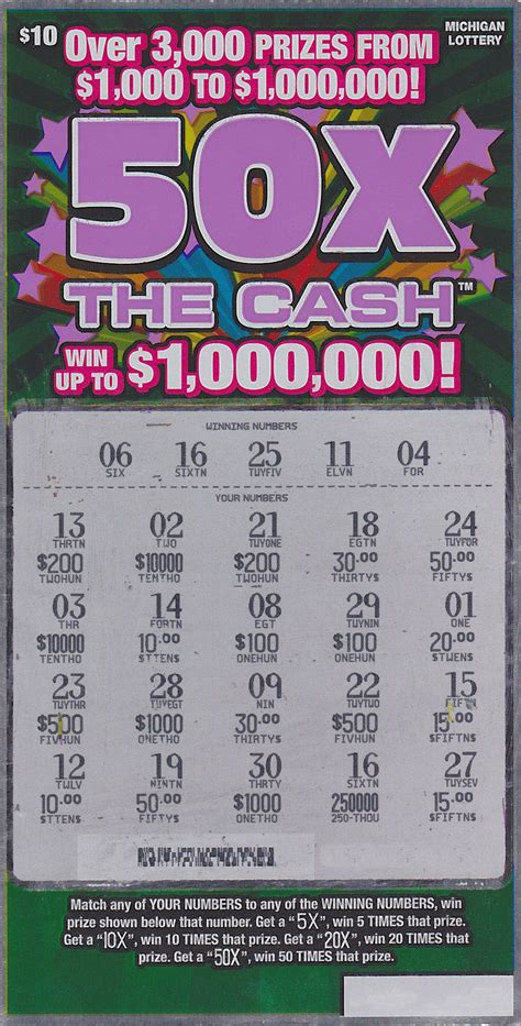 Instant Win Lottery Tickets - michigan woman shocked when lottery says 25k win was